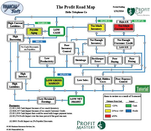 NewPGLookExamplePagesV2-FS-Roadmap
