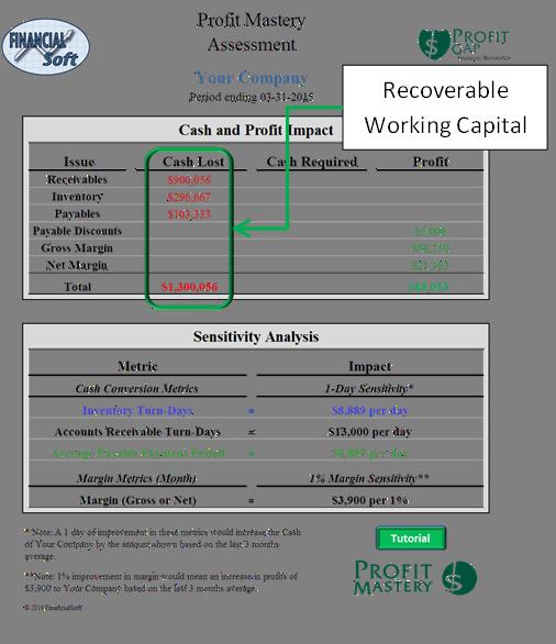 PG-PMA-Working Capital