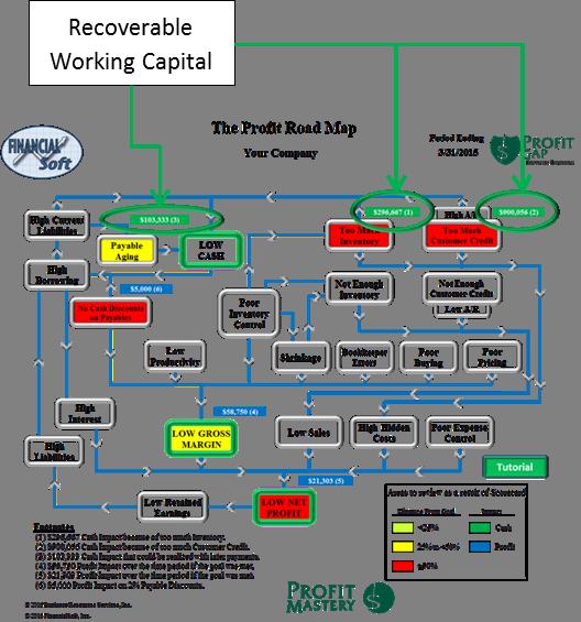 PG-Roadmap-Working Capital