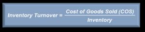 PG Inventory Formula