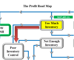 PG Inventory Road map