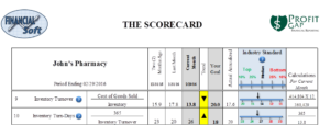 PG Inventory Scorecard