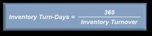 PG Inventory Turn Days
